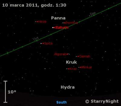 Położenie Saturna wdrugim tygodniu marca 2011