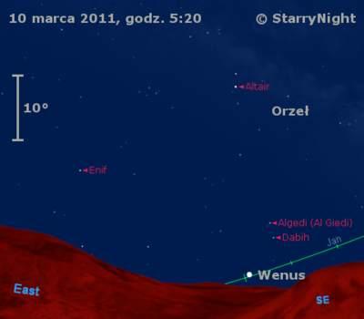 Położenie Wenus wdrugim tygodniu marca 2011