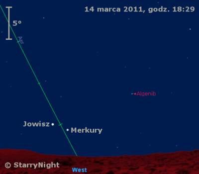 Położenie Jowisza iMerkurego wtrzecim tygodniu marca 2011