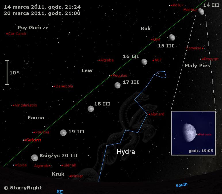 Położenie Księżyca i Saturna w trzecim tygodniu marca 2011