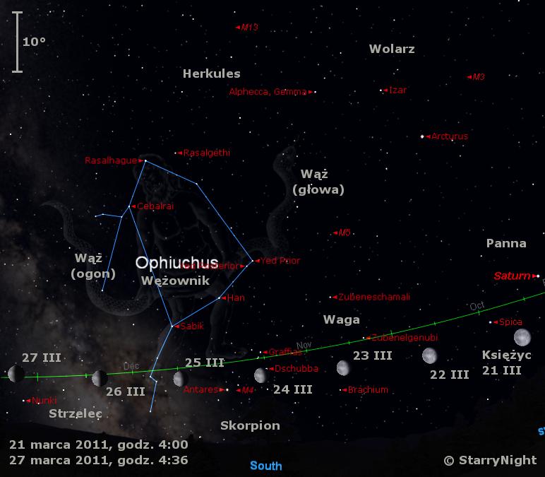 Położenie Księżyca i Saturna w czwartym tygodniu marca 2011