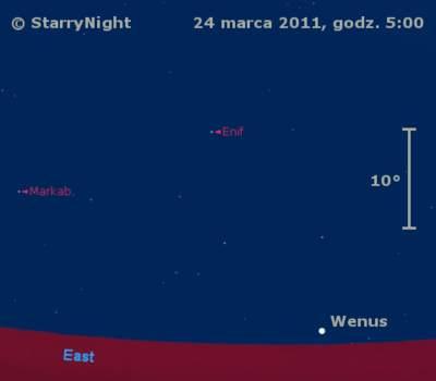 Położenie Wenus wczwartym tygodniu marca 2011