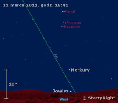 Położenie Merkurego iJowisza wczwartym tygodniu marca 2011