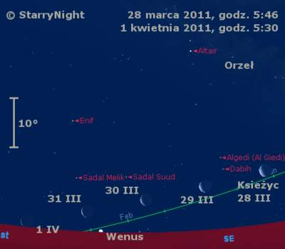 Położenie Księżyca iWenus naprzełomie marca ikwietnia 2011