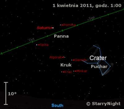 Położenie Saturna naprzełomie marca ikwietnia 2011