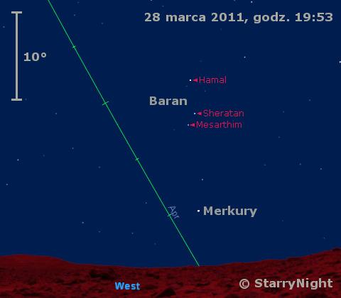 Położenie Merkurego na przełomie marca i kwietnia 2011