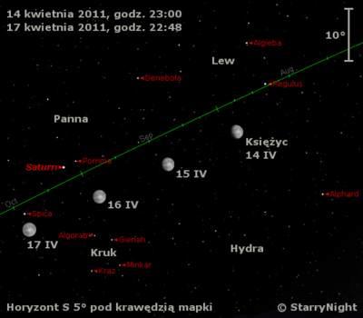 Położenie Księżyca na początku trzeciego tygodnia kwietnia 2011