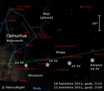 Położenie Księżyca podkoniec trzeciego tygodnia kwietnia 2011