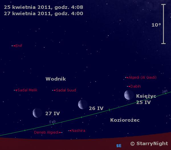 Położenie Księżyca w końcu trzeciego tygodnia kwietnia 2011