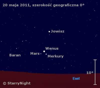 Położenie planet 20 maja 2011 roku widoczne zrównika