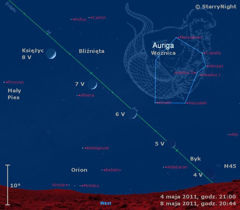 Położenie Księżyca w pierwszym tygodniu maja 2011