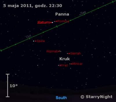 Położenie Saturna w pierwszym tygodniu maja 2011