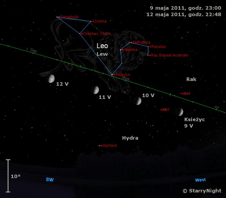 Położenie Księżyca na początku drugiego tygodnia maja 2011