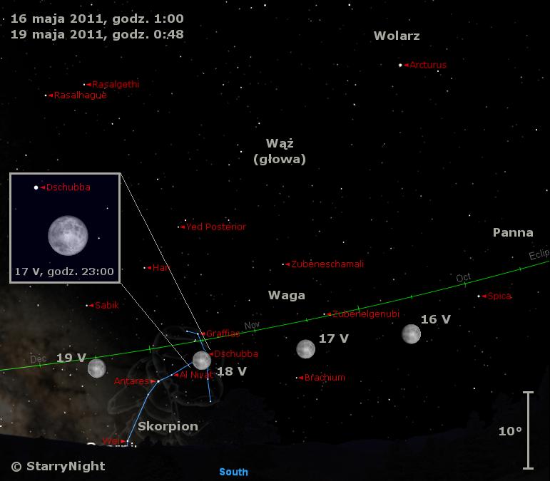 Połoźenie Księżyca w końcu trzeciego tygodnia maja 2011