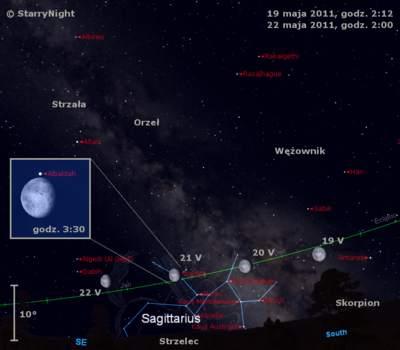 Położenie Księżyca na początku czwartego tygodnia maja 2011