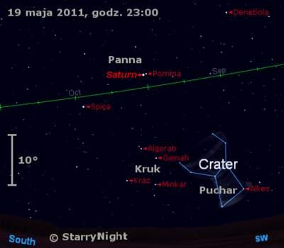 Położenie Saturna w trzecim tygodniu maja 2011