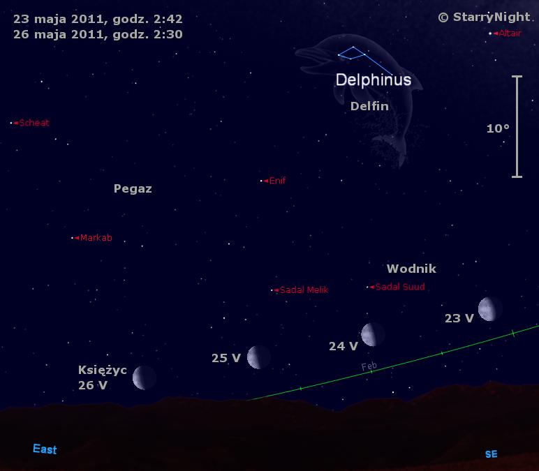Położenie Księżyca w czwartym tygodnia maja 2011
