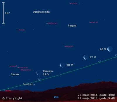 Położenie Księżyca w końcu czwartego tygodnia maja 2011