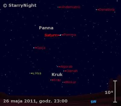 Położenie Saturna w czwartym tygodniu maja 2011