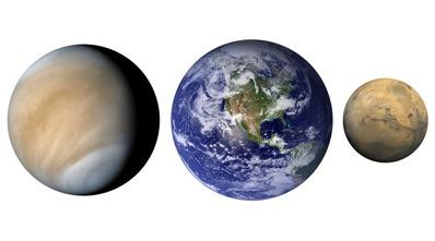 Ziemia, Wenus  i Mars