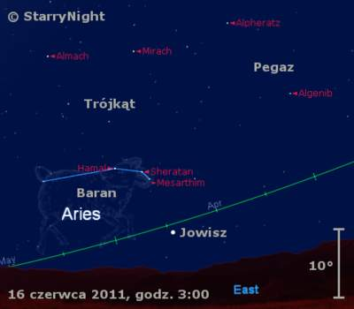 Położenie Jowisza w trzecim tygodniu czerwca 2011