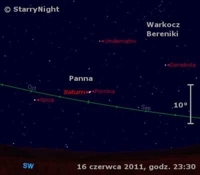 Położenie Saturna w trzecim tygodniu czerwca 2011