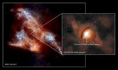 Młoda galaktyka zrosnącą czarną dziurą