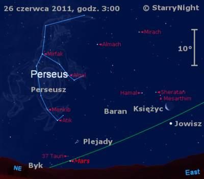 Położenie Jowisza i Marsa w czwartym tygodniu czerwca 2011