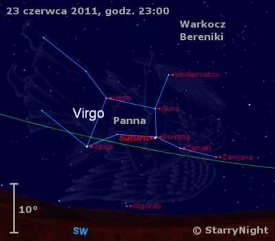 Położenie Saturna w czwartym tygodniu czerwca 2011