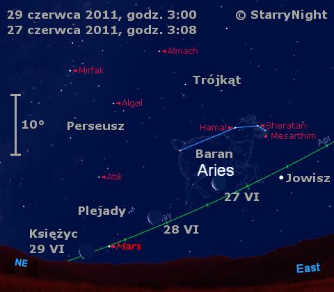 Położenie Księżyca w końcu czerwca 2011 roku