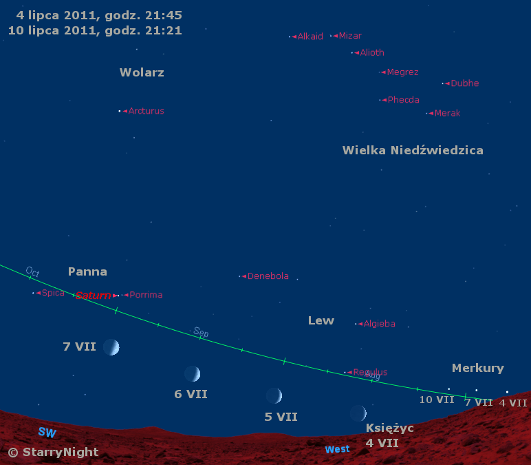 Położenie Księżyca i dwóch planet w pierwszym tygodniu lipca 2011