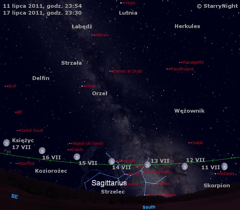 Położenie Księżyca w drugim tygodniu lipca 2011