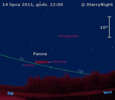 Położenie Saturna wdrugim tygodniu lipca 2011