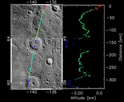 Złożony krater na Merkurym