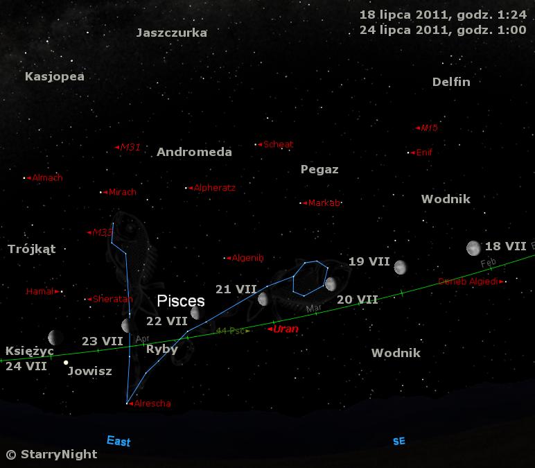 Położenie Księżyca i dwóch planet w trzecim tygodniu lipca 2011