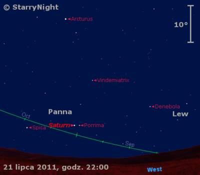 Położenie Saturna wtrzecim tygodniu lipca 2011