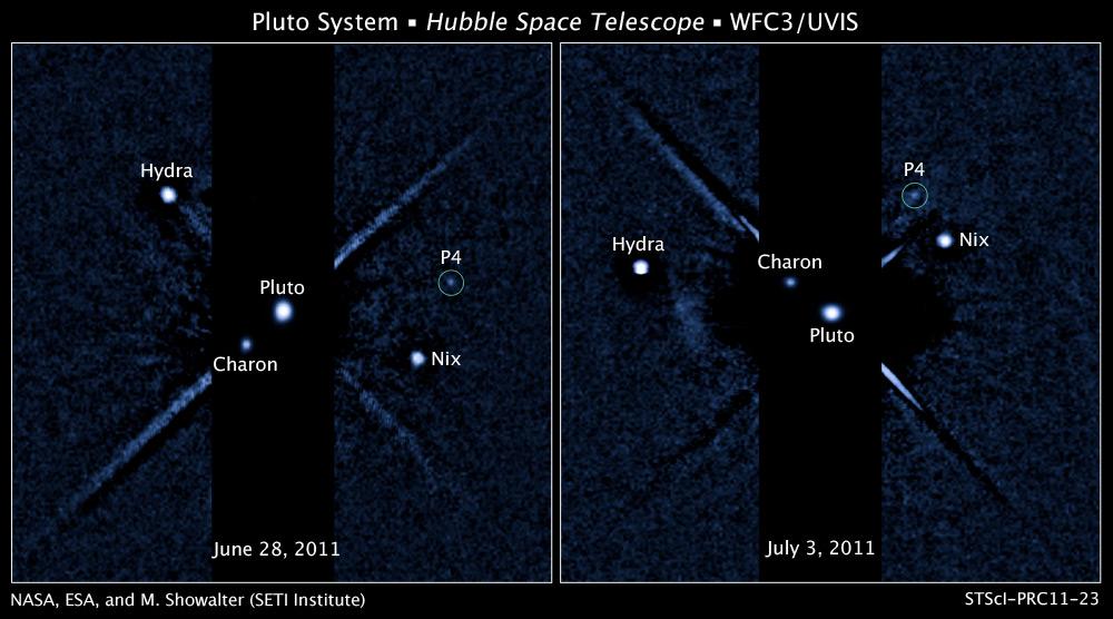 Układ Księżyców Plutona