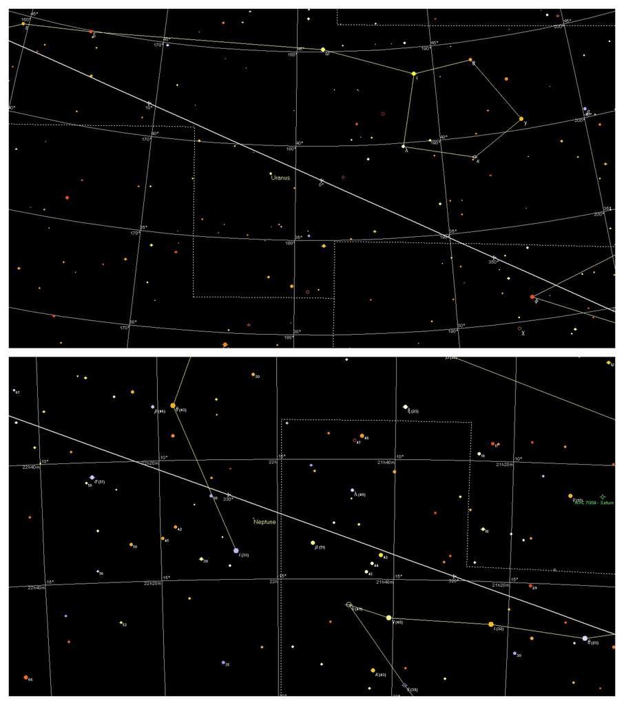 Uran i Neptun, 26 września 2011