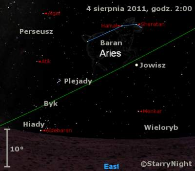 Położenie Jowisza wpierwszym tygodniu sierpnia 2011