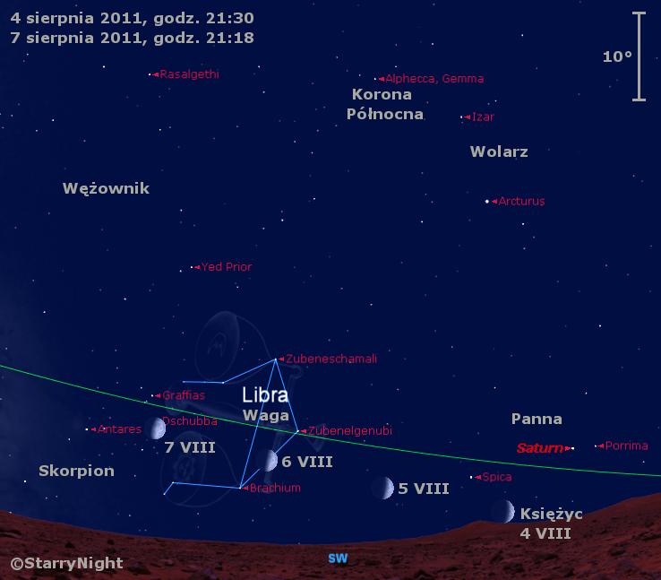 Położenie Księżyca i Saturna  w pierwszym tygodniu sierpnia 2011