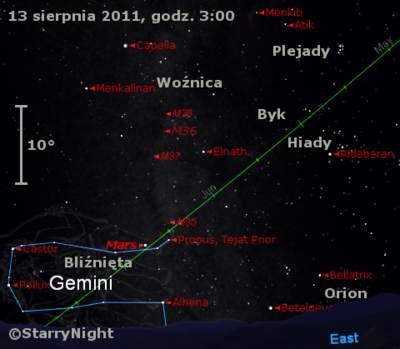 Położenie Marsa wdrugim tygodniu sierpnia 2011