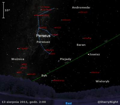 Położenie radiantu Perseidów iJowisza wdrugim tygodniu sierpnia 2011