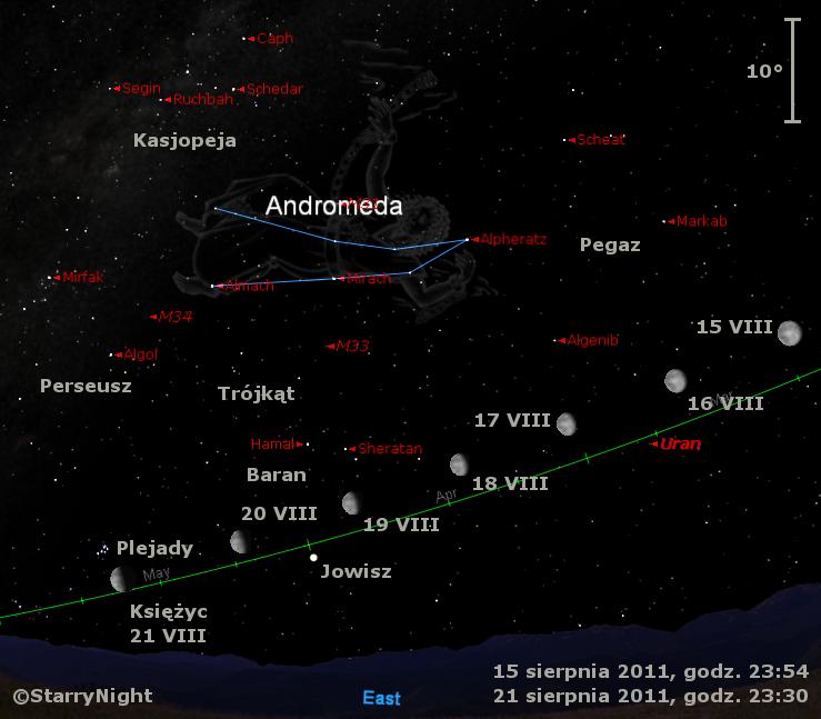 Położenie Księżyca i Jowisza  w trzecim tygodniu sierpnia 2011