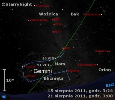 Położenie Marsa wtrzecim tygodniu sierpnia 2011