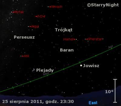 Położenie Księżyca iJowisza  wczwartym tygodniu sierpnia 2011