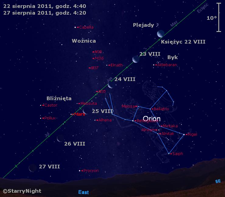 Położenie Księżyca i Marsa  w czwartym tygodniu sierpnia 2011