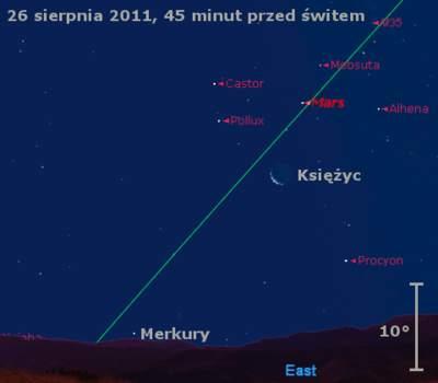 Animacja położenia Merkurego wczwartym tygodniu sierpnia 2011