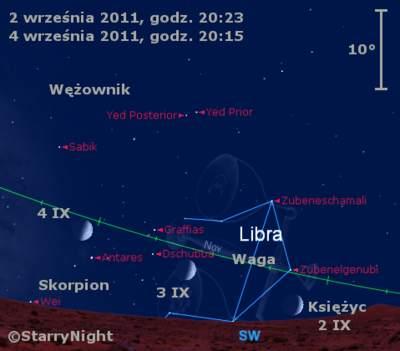 Położenie Księżyca na początku września 2011