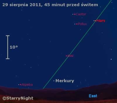 Położenie Merkurego na przełomie sierpnia i września 2011