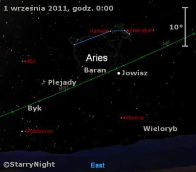 Położenie Jowisza na przełomie sierpnia i września 2011